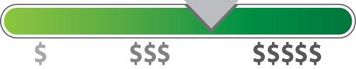 Price-$$$$